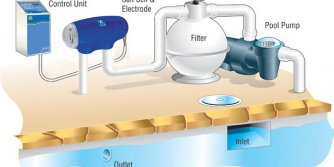 Pool water prufication equipment